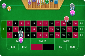 Win in casino tips